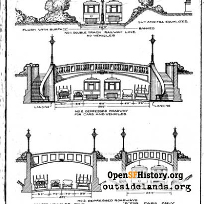 Cross-park Diagrams, 1913