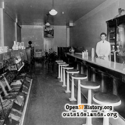 Hall's Soda Fountain, 1929