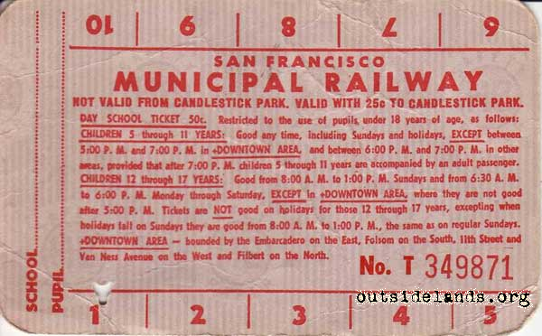 Muni Car Ticket